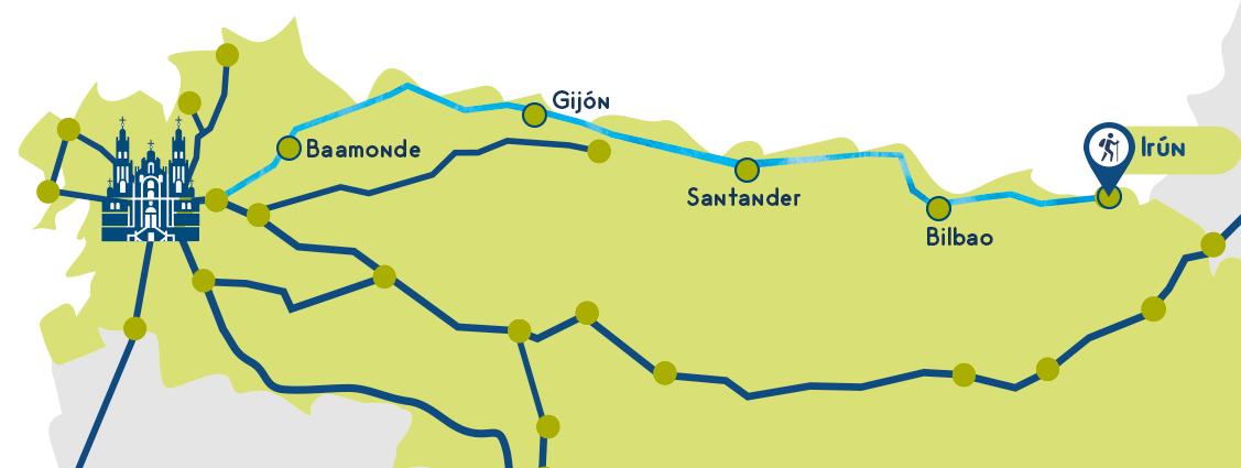 Camino del Norte or Northern Way
